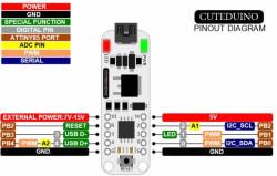 Cuteduino Micro Arduino Compatible Controller - Thumbnail