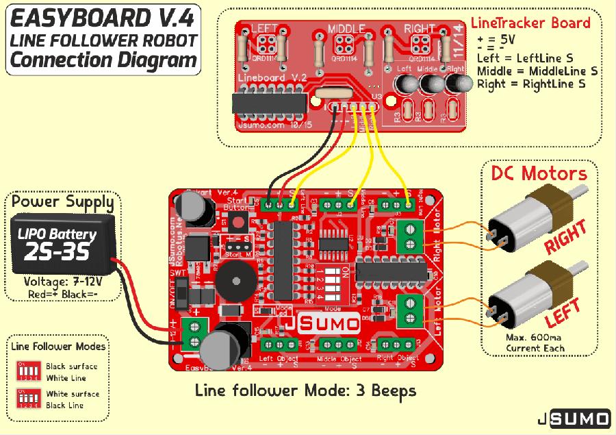 FollowMe! Line Following Robot Kit