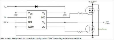 International Rectifier (Infineon) - IR2104 Half Bridge Mosfet Driver (1)
