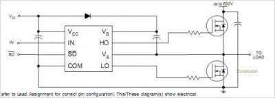 International Rectifier (Infineon) - IR2104 Half Bridge Mosfet Driver (1)