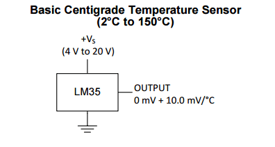 LM35 Precision Temperature Sensor