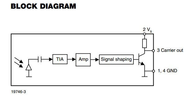 TSMP77000 IR Detector (20-60 Khz, No Frequency Filter)