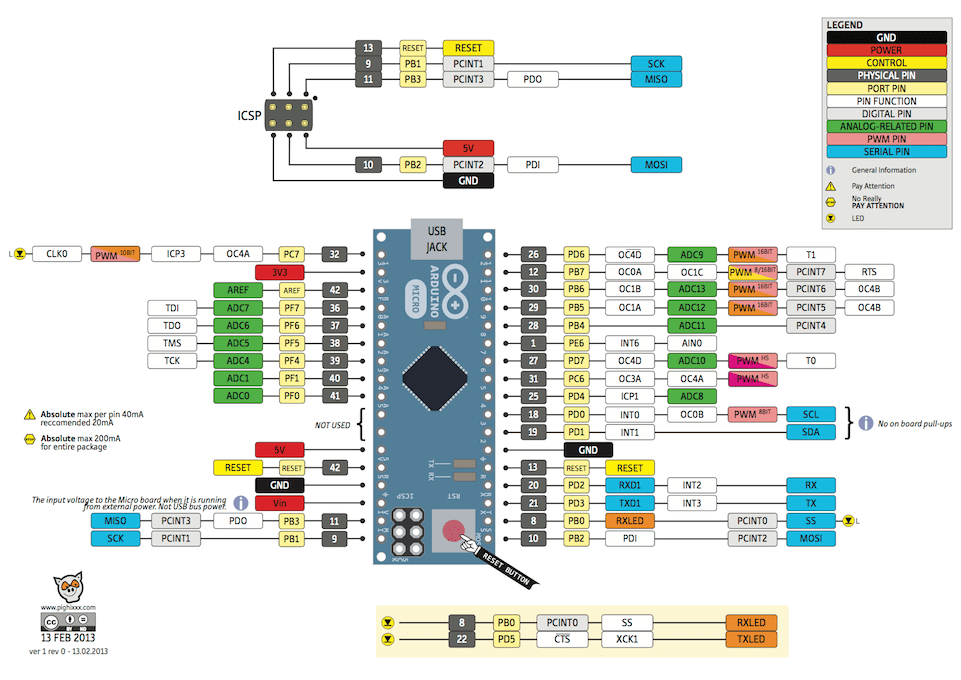 Arduino Micro Clone