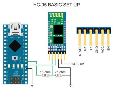 - HC-05 Bluetooth Module (Serial Transceiver Module) (1)