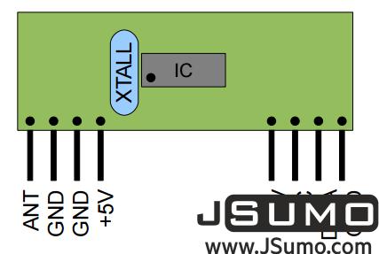 HIB02 RF Receiver Module (433Mhz)