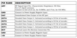 HIB03 Smart Hybrid Receiver Module (433Mhz) - Thumbnail