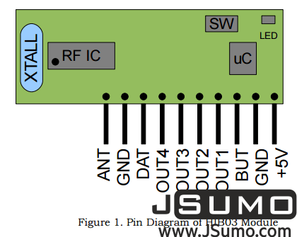 HIB03 Smart Hybrid Receiver Module (433Mhz)