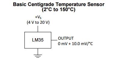 LM35 Precision Temperature Sensor