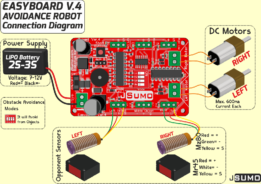 Obstacle Avoidance Robot Kit