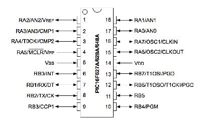 Microchip - PIC16F628A MCU MicroChip