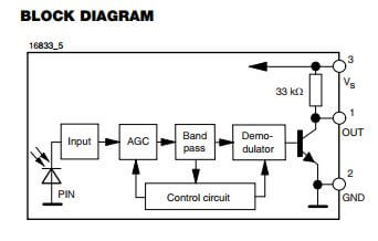 TSSP77P38 IR 38Khz Detector