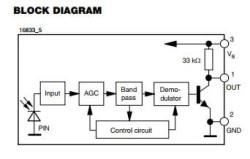 TSSP77P38 IR 38Khz Detector - Thumbnail
