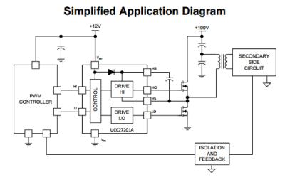 Texas Instruments - UCC27201A-Q1 High - Low Side Half Bridge Driver (1)